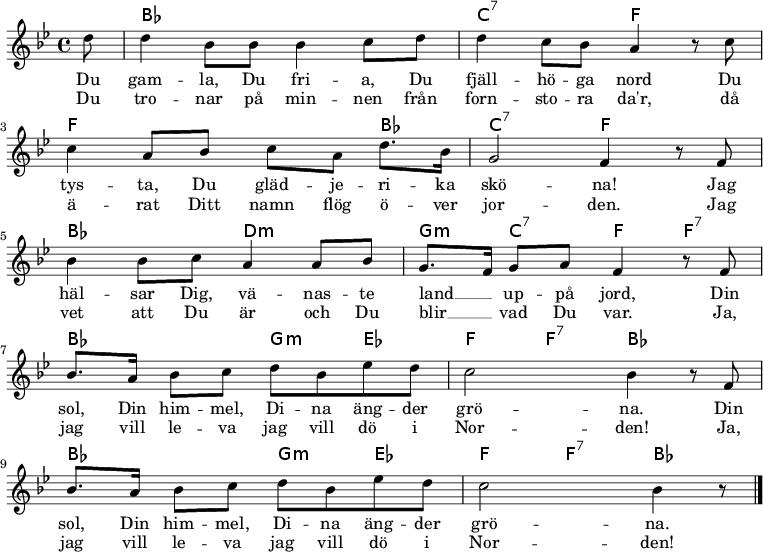 """Schwedische Nationalhymne """"Du gamla, du fria"""""""